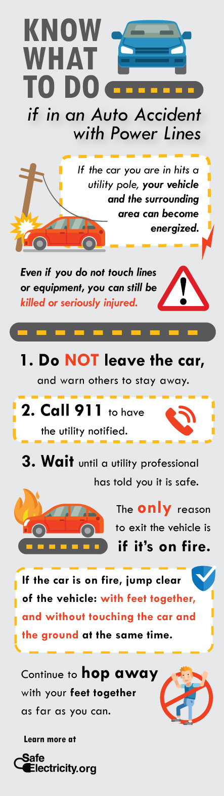 Know what to do if in an auto accident with power lines